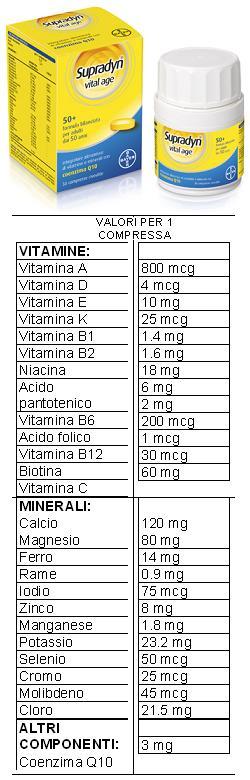 SUPRADYN VITAL AGE 50+ 30CPR